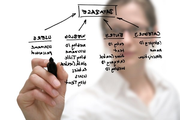 Управление знаниями. Какой контент должен стать основой архитектуры СУЗ?