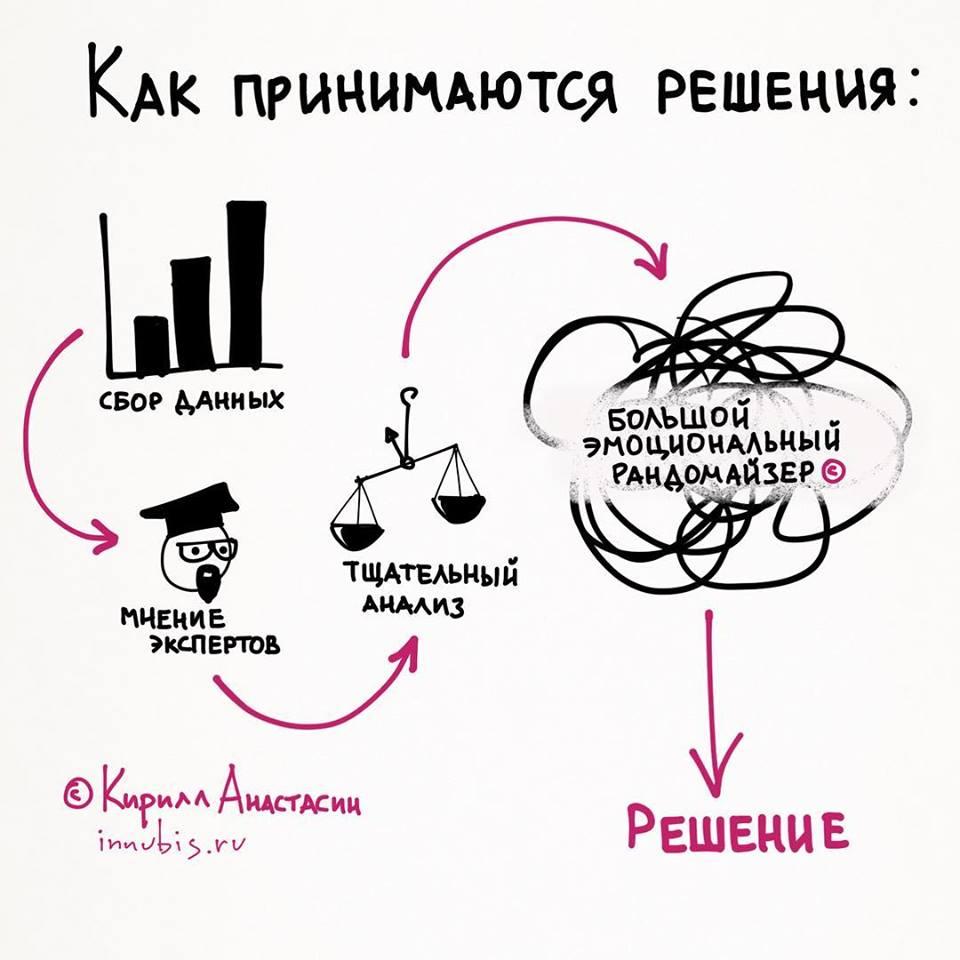 Простые инструменты управления